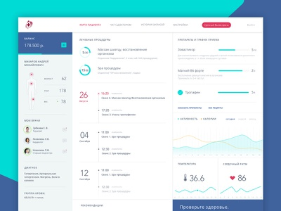 Dashboard Preview infographic visualisation data information personal dashboard medicine health