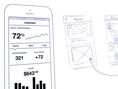 Wireframe & Sketches ux mobile dashboard wireframe sketches process