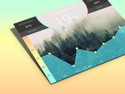 SUNRAY - weather app for tablets web ux ui weather transparent ios layout tablet interface clean application app