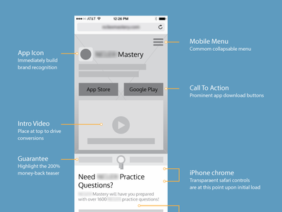 Mastery Mobile Wireframe