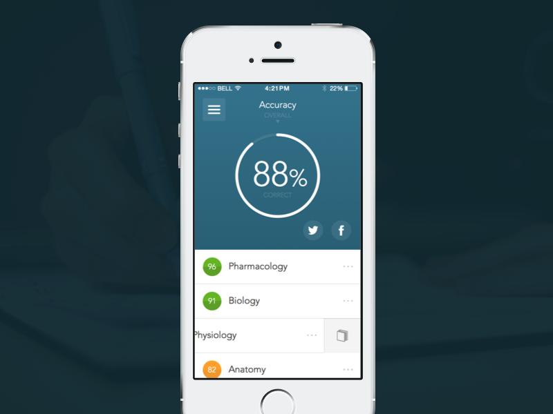 Accuracy ios iphone iphone5 ios7 stats chart share swipe