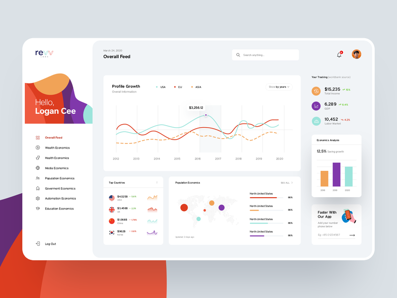 RevvLabs - Dashboard Interface