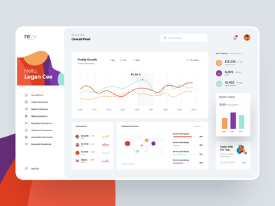 RevvLabs - Dashboard Interface indicate dailyui trend marketing website web illustration finance database data analysis dashboard ui dashboard
