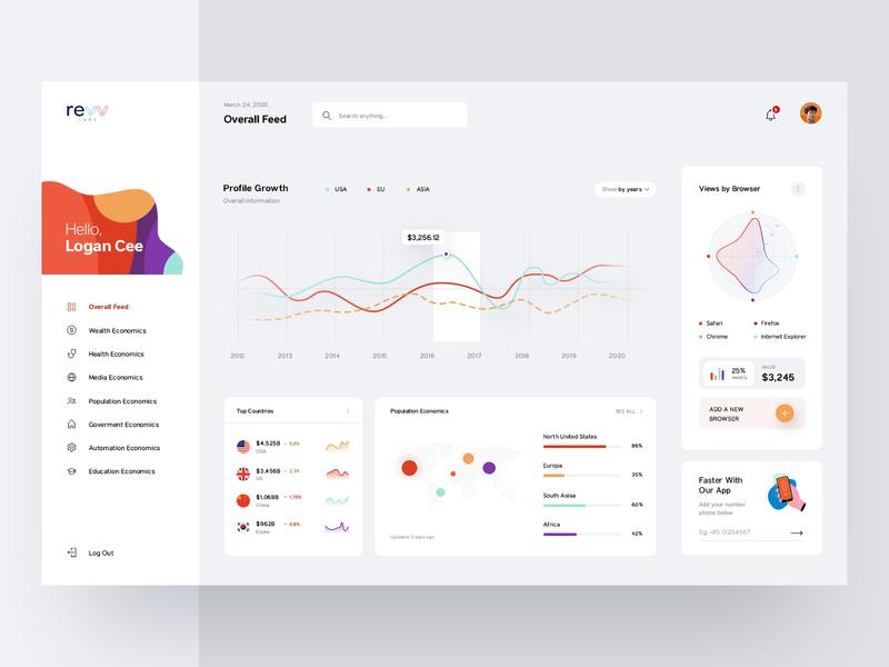 RL - Dashboard Interface V2 card admin database data econimic marketing dashboad analysis