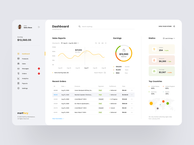 Vendor Admin Dashboard for Martfury Marketplace marketplaces marketplace vendor admin dashboard dashboard ui