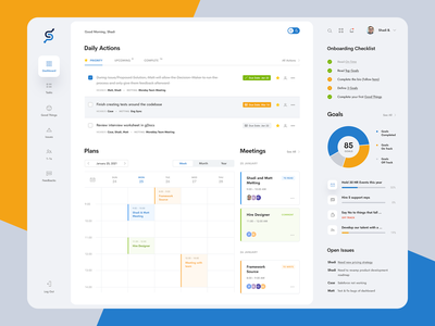 Mochary Method   Dashboard to do task list task meeting dashboard