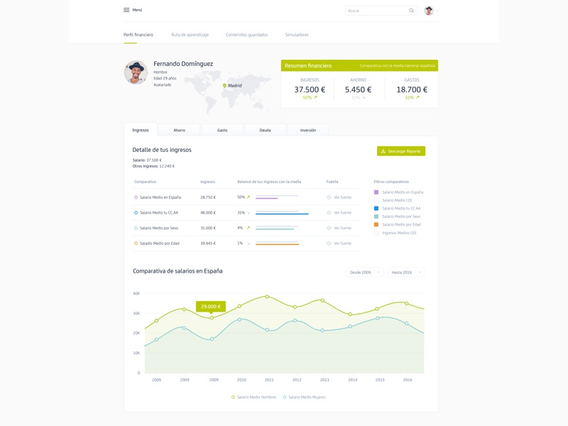 Financial Profile dashboard ui design