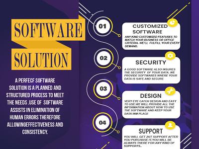 software solution design