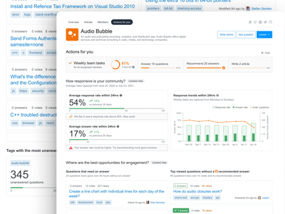 Actions for you dashboard — Collectives on Stack Overflow graphs charts data visualization ux tasks data insights website product design design dashboard ui