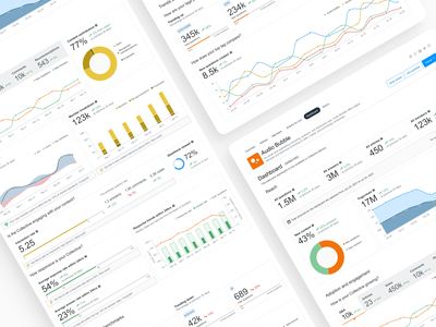 Insights Dashboard — Collectives on Stack Overflow status metrics insidghts data viz data graphs charts product design design data visualization dashboard