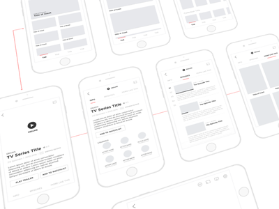 Wireframe Toolkit design system player video app tv mobile handset wires ux wireframe ui
