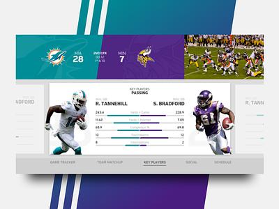 TV App Sports Concept interaction design football player stats sports app design tv app