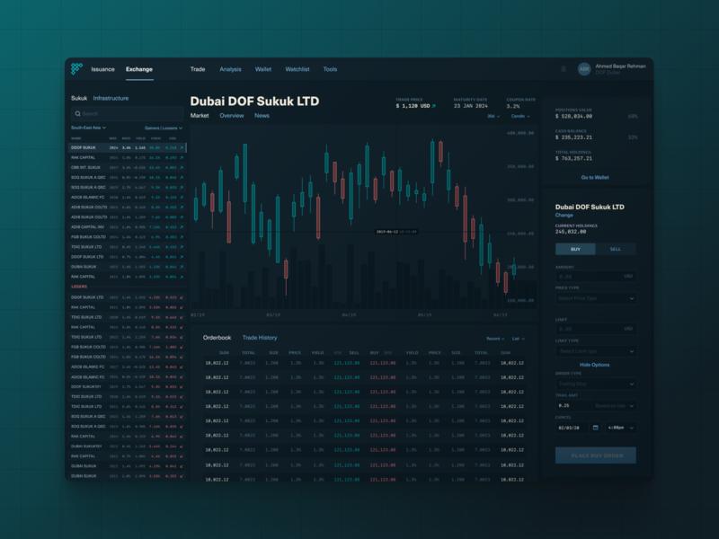 Financial Asset Management Exchange - Dark Theme