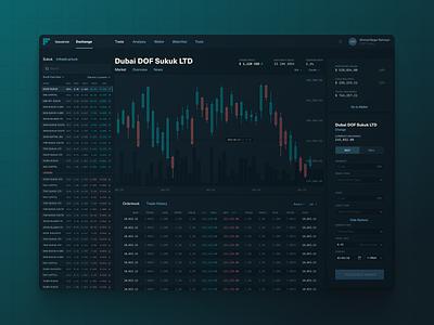 Financial Asset Management Exchange - Dark Theme exchange cryptocurrency crypto app ux ui web design
