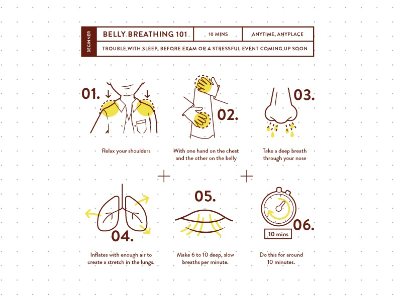 BTS: Belly Breathing 101 by maryanne on Dribbble