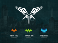 Radical Redemption The Game Categories