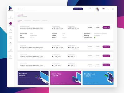 UniBank Accounts Dashboard ux ui panel minimal interface finance dashboard client chart card banking bank