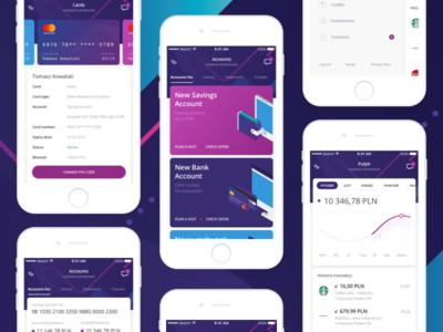 Unibank Mobile Dashboard 📱