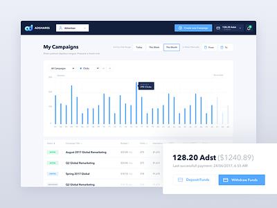 Adshares Advertiser Dashboard campaigns dashboard ethereum blockchain advertising ads adshares