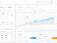 Crypto exchange full
