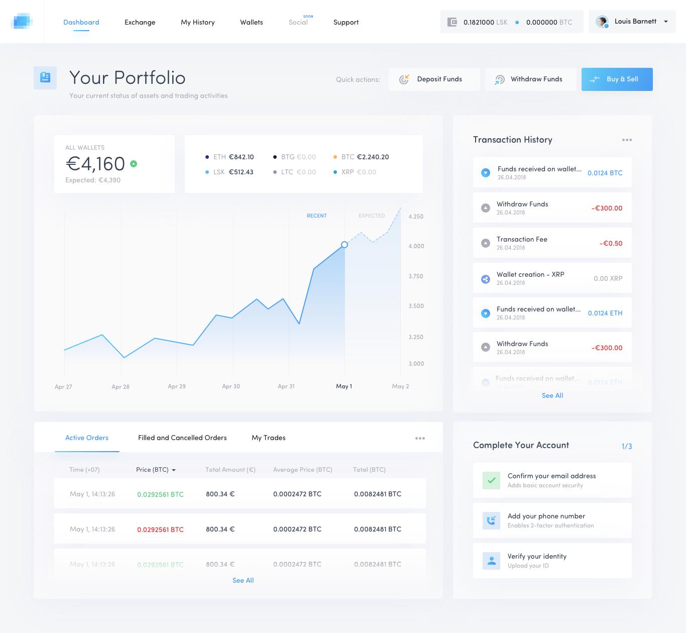 Crypto exchange portfolio full