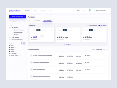 Contractbook - Global Templates Management ui ux dashboard list category share sharing prototyping prototype contracts management templates management templates contracts contract contractbook