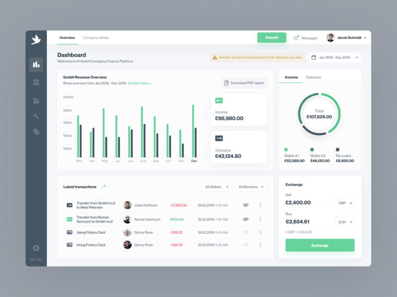 Smarter Business / Company Spending - Dashboard