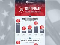 GOP Debate Infographics