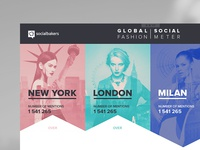 Global Social Fashion Meter