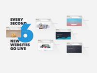 6 Websites a Second