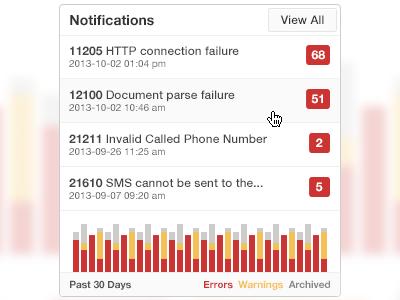 Notifications module