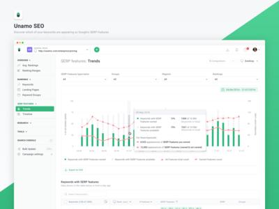 Unamo SEO - SERP Features monitoring