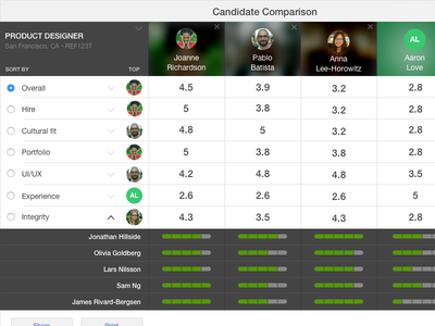 Candidate Comparison Mockup compare table candidates hr analytics hiring