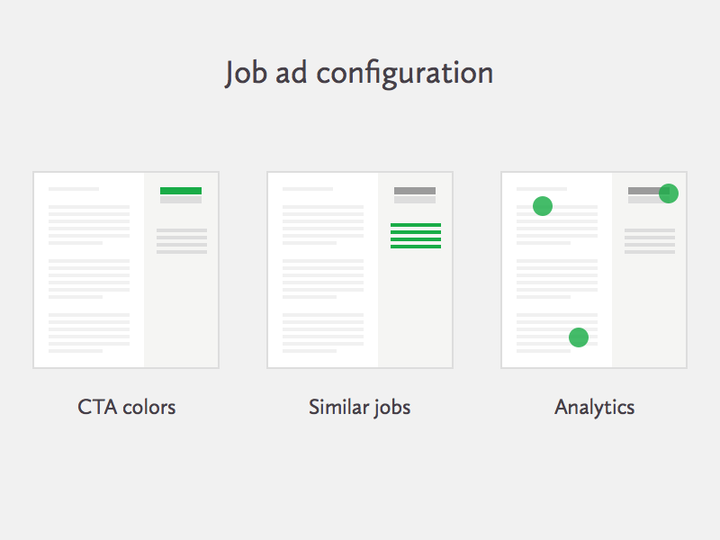 Job Ad Configuration icons hr