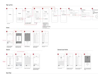 User Flow ux design design mobile ios wireframe flow