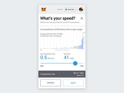 MetaMask Gas Fee Control slow fast gwei visualization slider transaction fee gas blockchain metamask