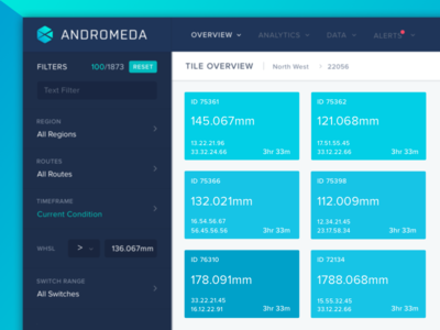 Industrial Analytics Dashboard Tile View Page