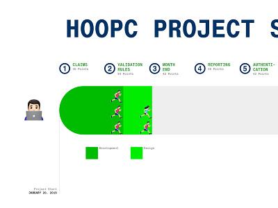 Project Status emoji helvetica green blue typography monospaced clean app minimal indicator statusbar project status status project