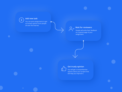 Flow chart concept with Neumorphism/Soft UI style art app neumorphism website web ui ux typography minimal illustration design