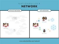 NationBuilder Network