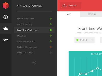 STACKDOT - Client VMs stackdot admin dashboard panel ui charts graphs flat pastel hosting cloud