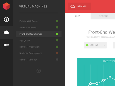 STACKDOT - Client VMs stackdot admin dashboard panel ui charts graphs flat pastel hosting cloud