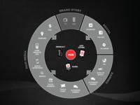 Ecosystem—Coke Zero Tetris + Daftpunk Promotion