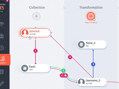 Mindmap dashboard