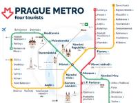 Prague Metro Map For Tourists In Progress By Yuriy Shiryaev