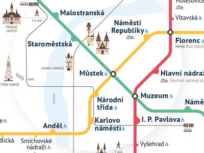 Prague Metro Map for Tourists (in progress)