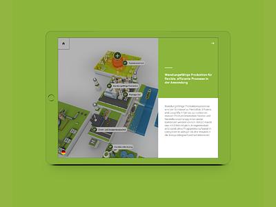 Interactive 3D Application interactive hotspot 3d marketing ux interface
