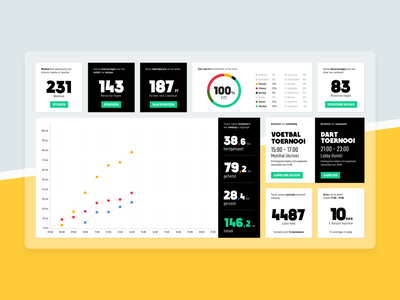 HUP SPORT - Dashboard competition score bowling darts soccer design interface share hotel black yellow sketch infographic graphic fitness sport ui ux dashboard