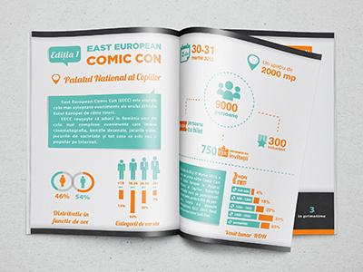 Infographic brochure brochure infographic graphic design comic con