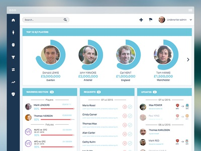 Financial dashboard WIP backend interface stats insurance chart graph web ux ui dashboard